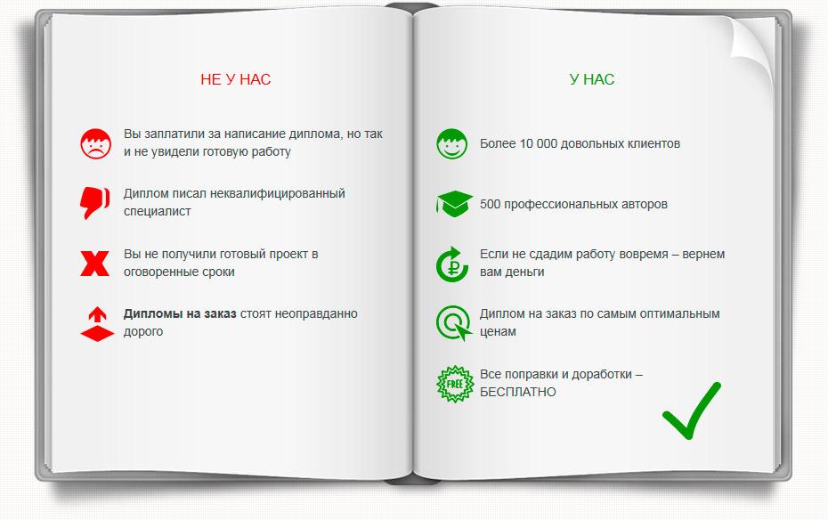 Написание курсовых и дипломных работ пермь 3065